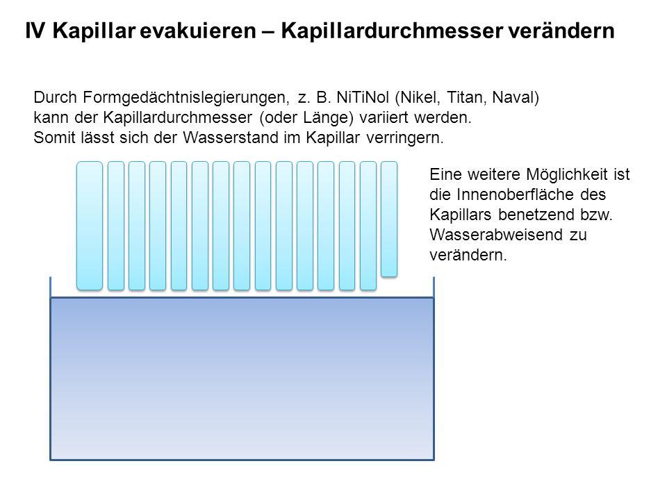 IV Kapillar evakuieren – Kapillardurchmesser verändern Durch Formgedächtnislegierungen, z. B. NiTiNol (Nikel, Titan, Naval) kann der Kapillardurchmess