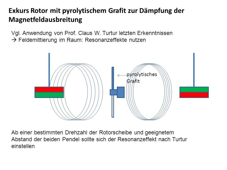 Exkurs Rotor mit pyrolytischem Grafit zur Dämpfung der Magnetfeldausbreitung Vgl. Anwendung von Prof. Claus W. Turtur letzten Erkenntnissen Feldemitti