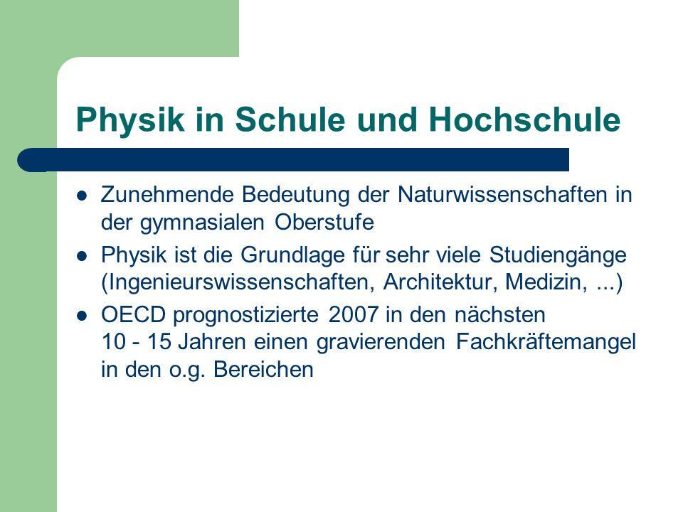 Physik in Schule und Hochschule Zunehmende Bedeutung der Naturwissenschaften in der gymnasialen Oberstufe Physik ist die Grundlage für sehr viele Studiengänge (Ingenieurswissenschaften, Architektur, Medizin,...) OECD prognostizierte 2007 in den nächsten 10 - 15 Jahren einen gravierenden Fachkräftemangel in den o.g.