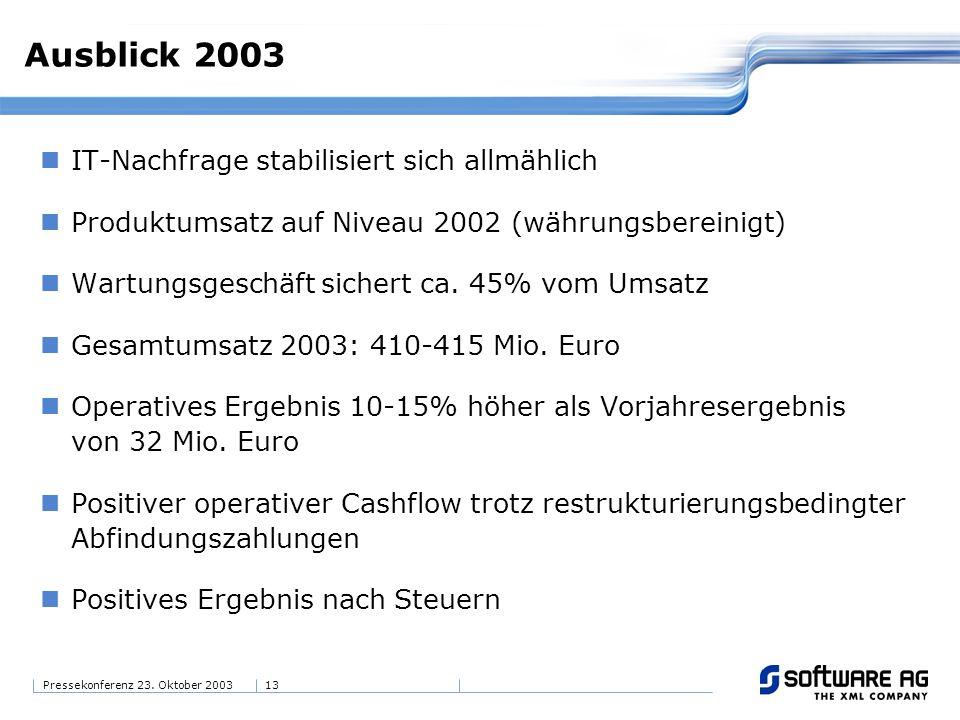 13Pressekonferenz 23. Oktober 2003 IT-Nachfrage stabilisiert sich allmählich Produktumsatz auf Niveau 2002 (währungsbereinigt) Wartungsgeschäft sicher