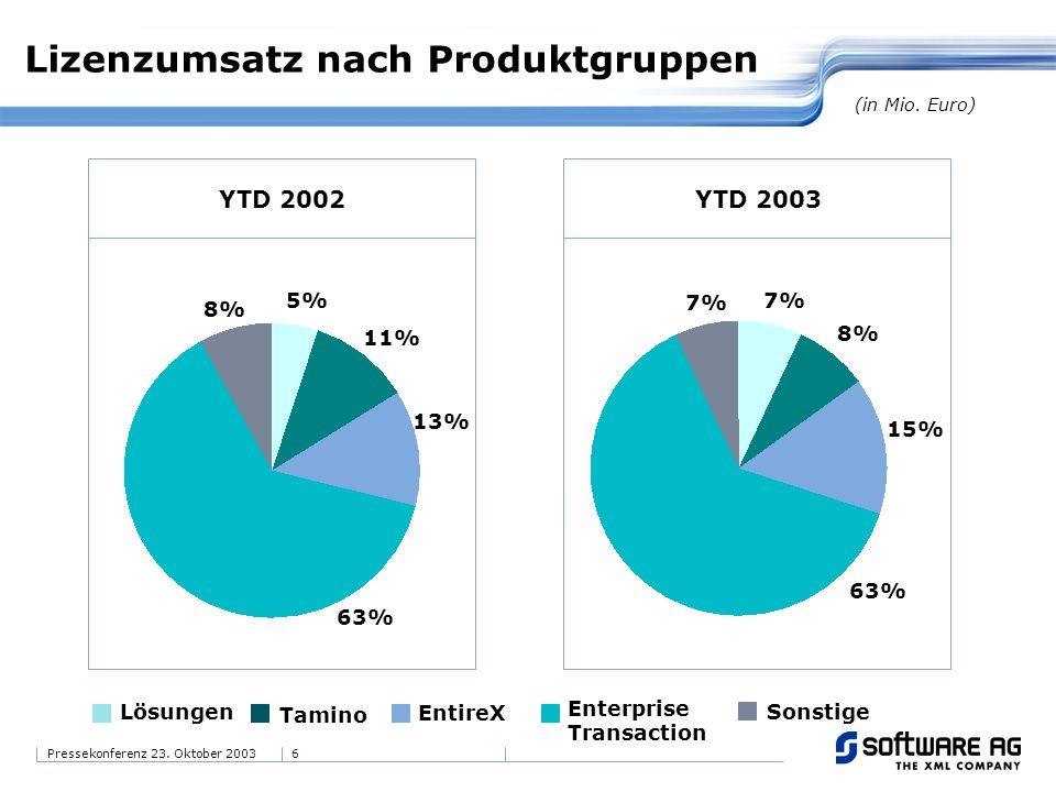 6Pressekonferenz 23. Oktober 2003 Lizenzumsatz nach Produktgruppen (in Mio. Euro) Sonstige 63% 13% 8% 5% YTD 2002 11% 7% 63% 7% YTD 2003 8% Lösungen T