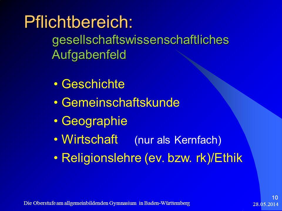 Pflichtbereich: gesellschaftswissenschaftliches Aufgabenfeld Geschichte Gemeinschaftskunde Geographie Wirtschaft (nur als Kernfach) Religionslehre (ev.