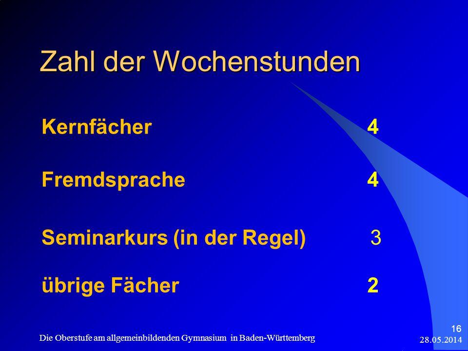 Zahl der Wochenstunden Kernfächer4 Fremdsprache4 Seminarkurs (in der Regel) 3 übrige Fächer2 28.05.2014 Die Oberstufe am allgemeinbildenden Gymnasium in Baden-Württemberg 16