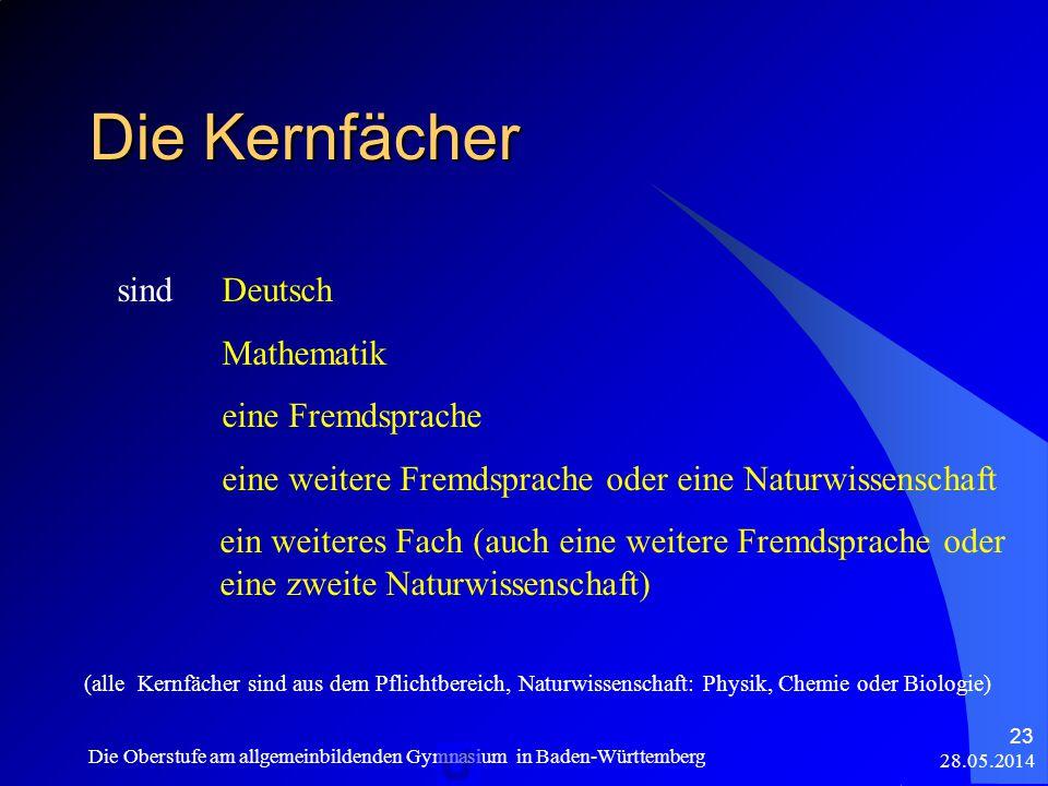 28.05.2014 Die Oberstufe am allgemeinbildenden Gymnasium in Baden-Württemberg 23 Die Kernfächer sind Deutsch Mathematik eine Fremdsprache eine weitere Fremdsprache oder eine Naturwissenschaft ein weiteres Fach (auch eine weitere Fremdsprache oder eine zweite Naturwissenschaft) (alle Kernfächer sind aus dem Pflichtbereich, Naturwissenschaft: Physik, Chemie oder Biologie)