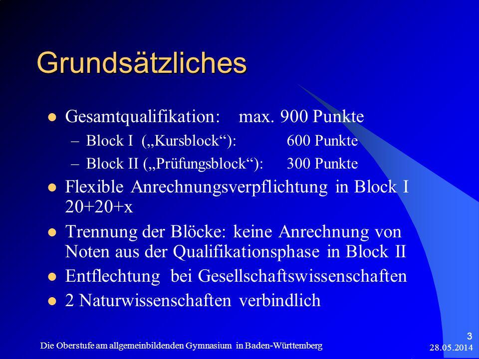 Spezielle Regelungen - Wirtschaft 28.05.2014 Die Oberstufe am allgemeinbildenden Gymnasium in Baden-Württemberg 44 Wirtschaft –kann nur als Kernfach belegt werden –gleichzeitig zu Wirtschaft sind nur die Kurse in Gemeinschaftskunde im 1.