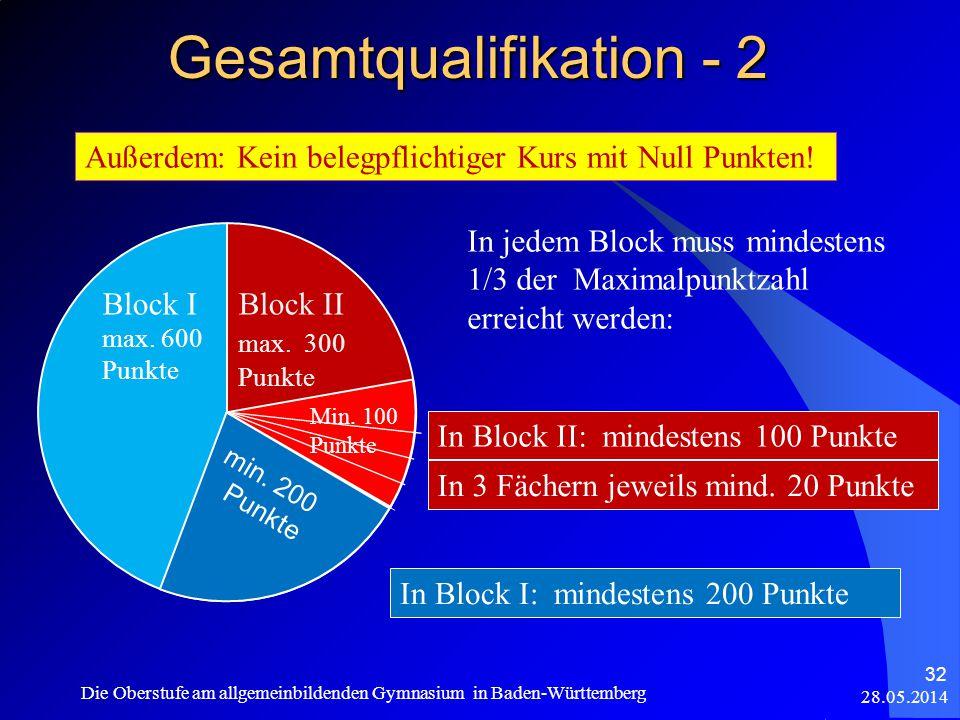 28.05.2014 Die Oberstufe am allgemeinbildenden Gymnasium in Baden-Württemberg 32 Gesamtqualifikation - 2 Block I max.