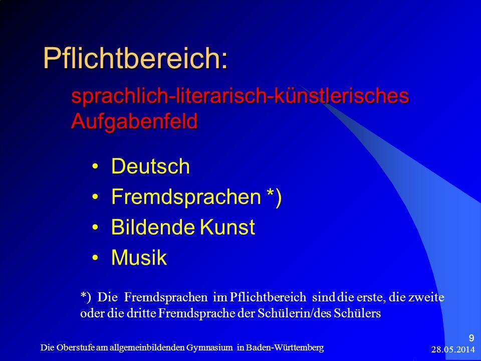 Beispiel für Optimierung 28.05.2014 Die Oberstufe am allgemeinbildenden Gymnasium in Baden-Württemberg 50 Fach 1.