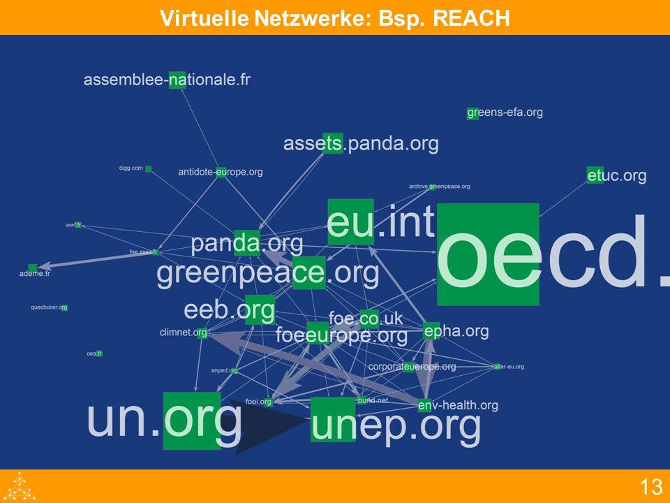 13 Virtuelle Netzwerke: Bsp. REACH