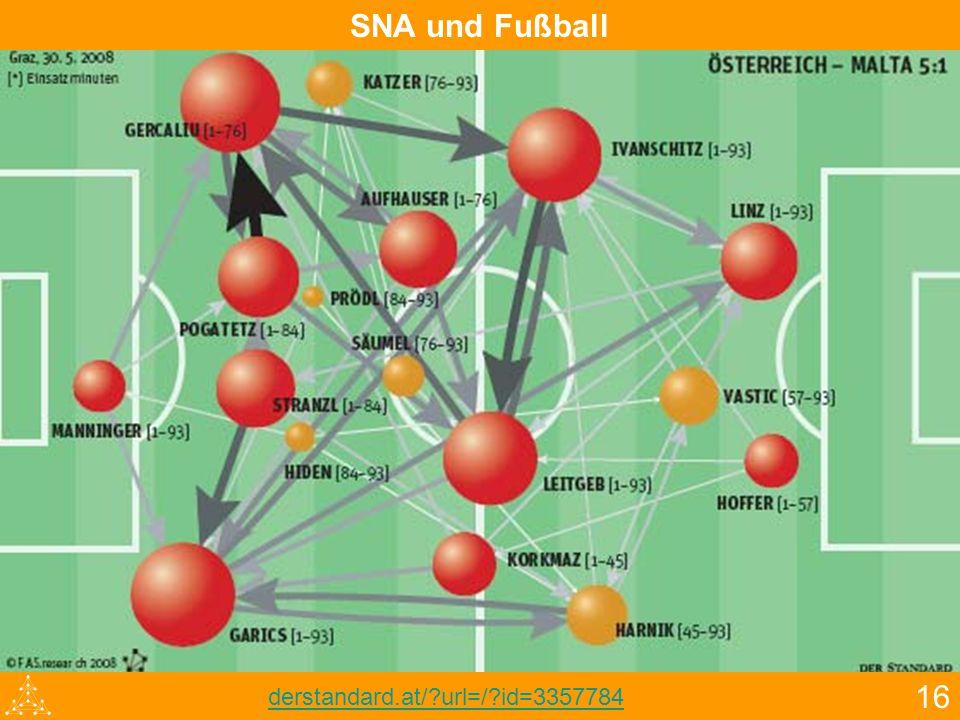 16 SNA und Fußball derstandard.at/?url=/?id=3357784