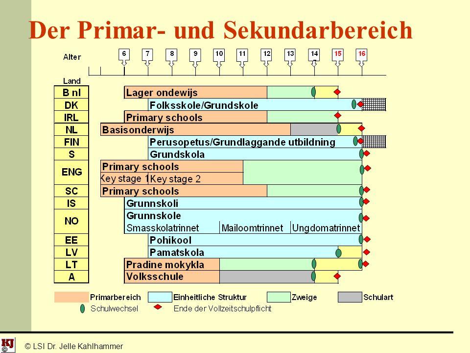 © LSI Dr. Jelle Kahlhammer Der Primar- und Sekundarbereich
