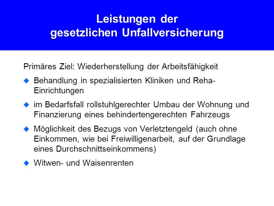 Träger: Bayerischer Gemeindeunfallversicherungsverband / Bayerische Landesunfallkasse Kostenlose Versicherung qua Gesetz für Freiwillige, die für Kommunen unmittelbar tätig sind (z.