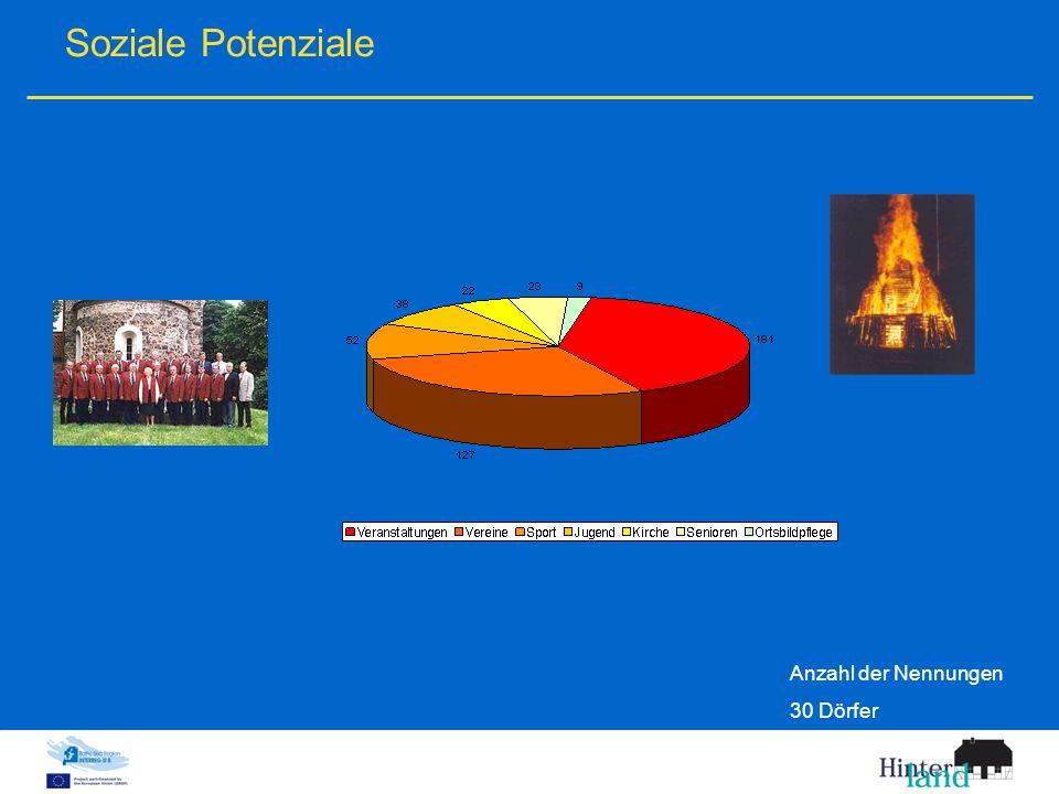 Soziale Potenziale Anzahl der Nennungen 30 Dörfer