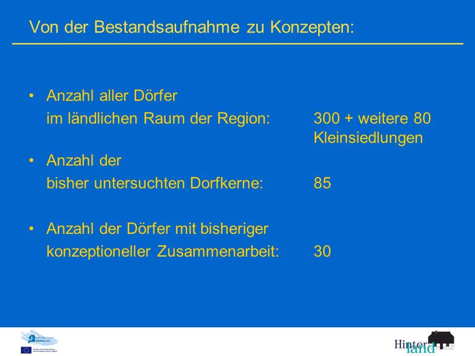 Von der Bestandsaufnahme zu Konzepten: Anzahl aller Dörfer im ländlichen Raum der Region: 300 + weitere 80 Kleinsiedlungen Anzahl der bisher untersuchten Dorfkerne:85 Anzahl der Dörfer mit bisheriger konzeptioneller Zusammenarbeit:30
