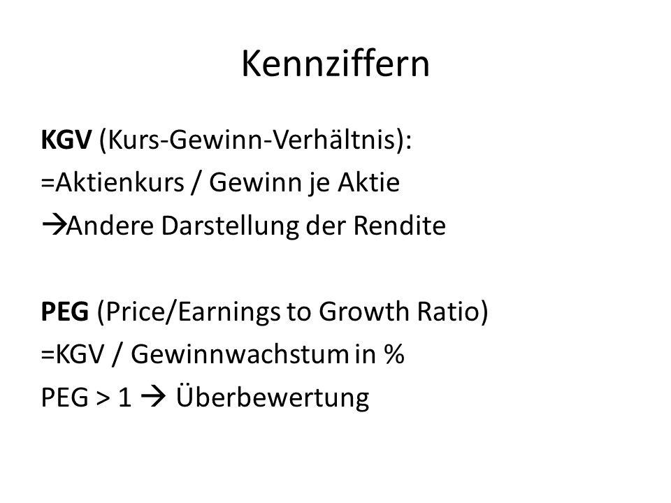 Kennziffern KGV (Kurs-Gewinn-Verhältnis): =Aktienkurs / Gewinn je Aktie Andere Darstellung der Rendite PEG (Price/Earnings to Growth Ratio) =KGV / Gewinnwachstum in % PEG > 1 Überbewertung