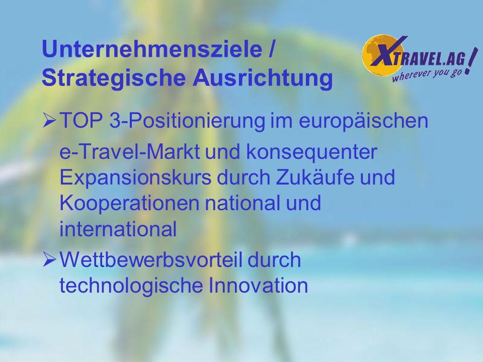 Online-Bucher von Reisen Online-Buchungen von Reisen, Flugtickets u.a.