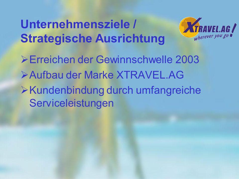 Unternehmensziele / Strategische Ausrichtung TOP 3-Positionierung im europäischen e-Travel-Markt und konsequenter Expansionskurs durch Zukäufe und Kooperationen national und international Wettbewerbsvorteil durch technologische Innovation