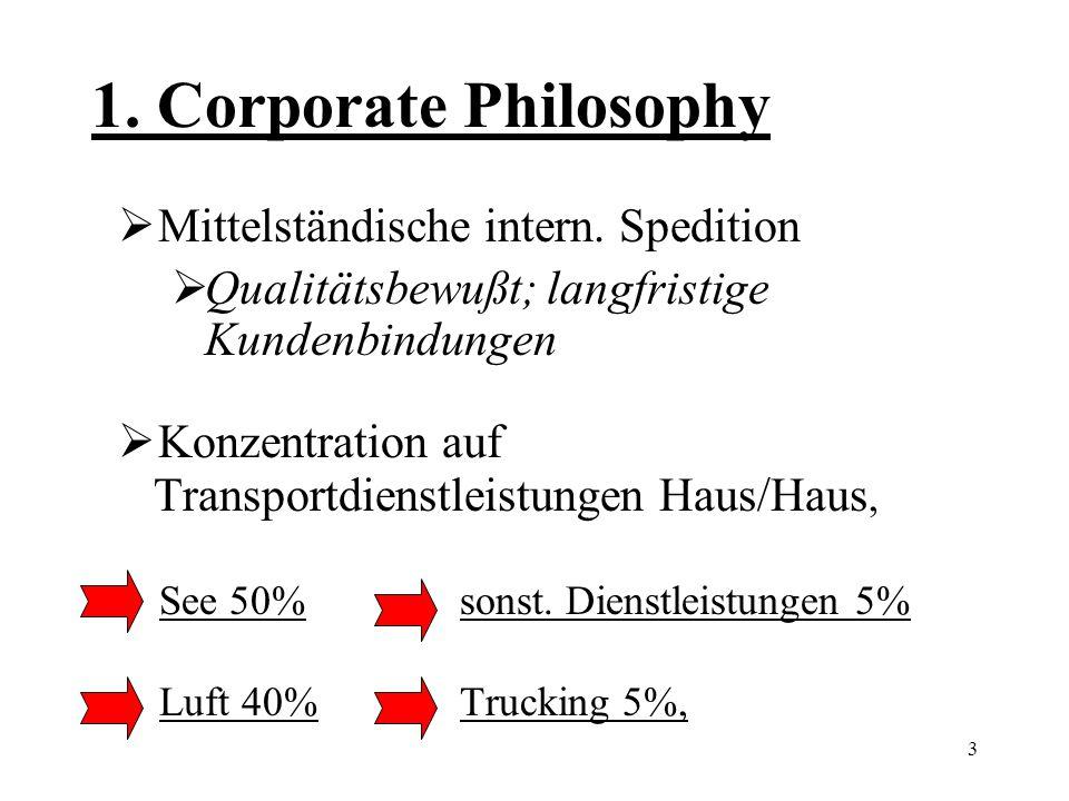 3 1.Corporate Philosophy Mittelständische intern.