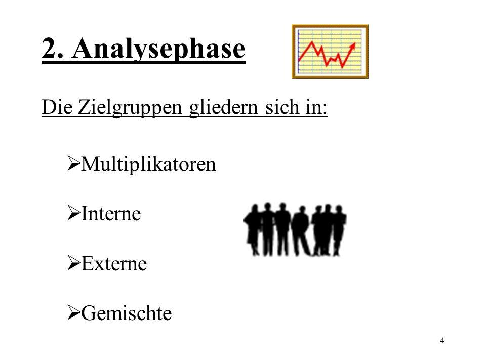 4 2. Analysephase Die Zielgruppen gliedern sich in: Multiplikatoren Interne Externe Gemischte