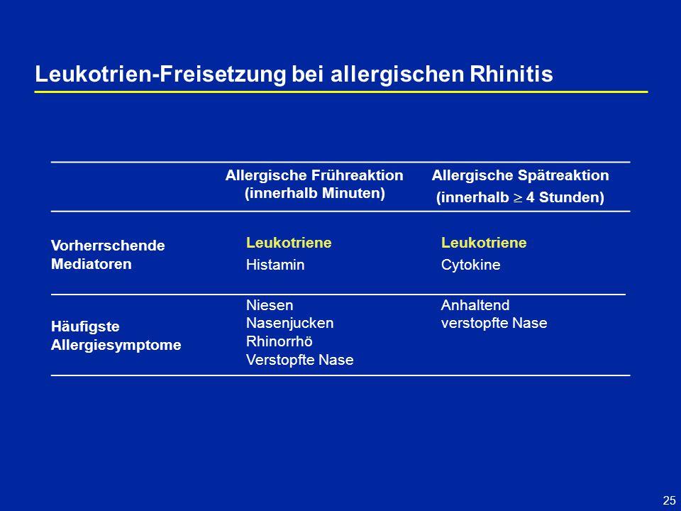 25 Leukotrien-Freisetzung bei allergischen Rhinitis Allergische Frühreaktion (innerhalb Minuten) Allergische Spätreaktion (innerhalb 4 Stunden) Vorher