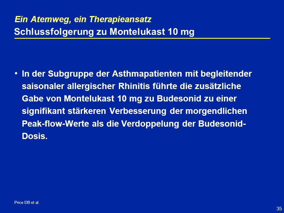 35 Ein Atemweg, ein Therapieansatz In der Subgruppe der Asthmapatienten mit begleitender saisonaler allergischer Rhinitis führte die zusätzliche Gabe von Montelukast 10 mg zu Budesonid zu einer signifikant stärkeren Verbesserung der morgendlichen Peak-flow-Werte als die Verdoppelung der Budesonid- Dosis.