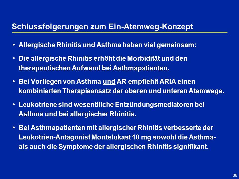 36 Allergische Rhinitis und Asthma haben viel gemeinsam: Die allergische Rhinitis erhöht die Morbidität und den therapeutischen Aufwand bei Asthmapati