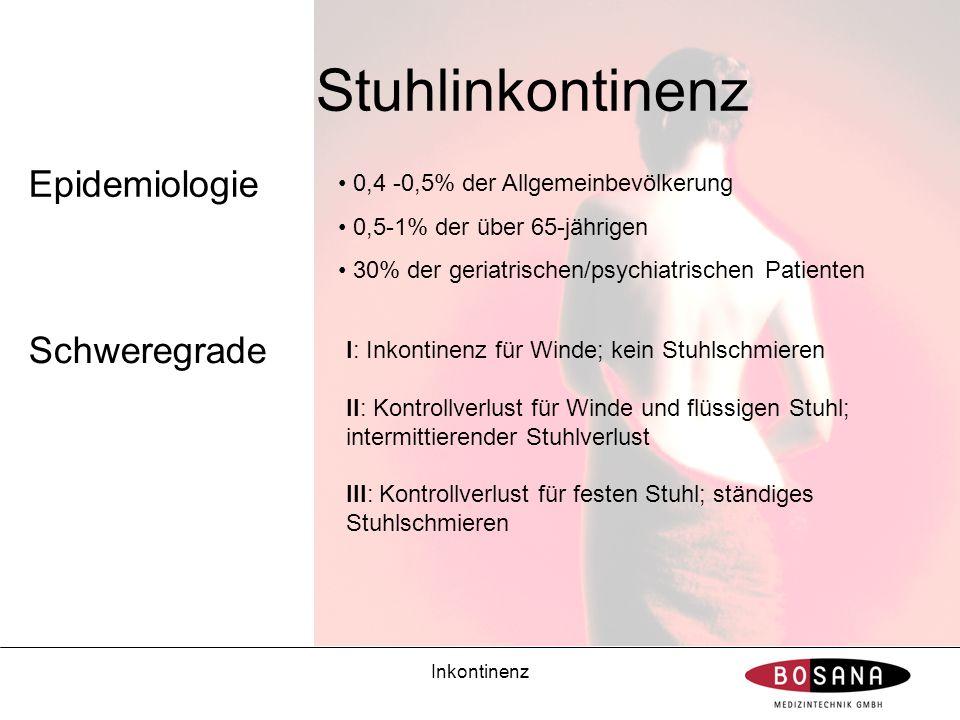 Inkontinenz Stuhlinkontinenz Epidemiologie 0,4 -0,5% der Allgemeinbevölkerung 0,5-1% der über 65-jährigen 30% der geriatrischen/psychiatrischen Patien