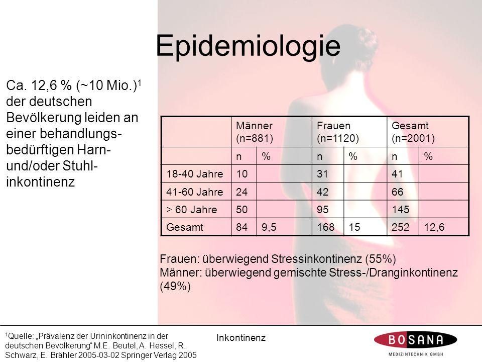 Inkontinenz Epidemiologie Ca. 12,6 % (~10 Mio.) 1 der deutschen Bevölkerung leiden an einer behandlungs- bedürftigen Harn- und/oder Stuhl- inkontinenz
