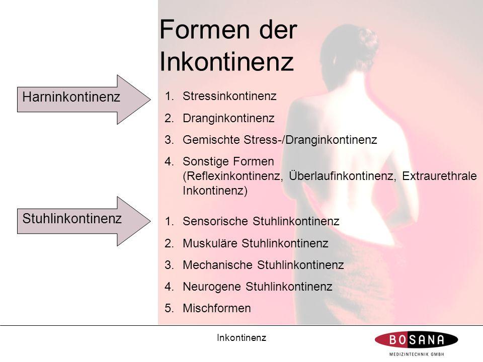 Inkontinenz Formen der Inkontinenz Harninkontinenz 1.Stressinkontinenz 2.Dranginkontinenz 3.Gemischte Stress-/Dranginkontinenz 4.Sonstige Formen (Refl