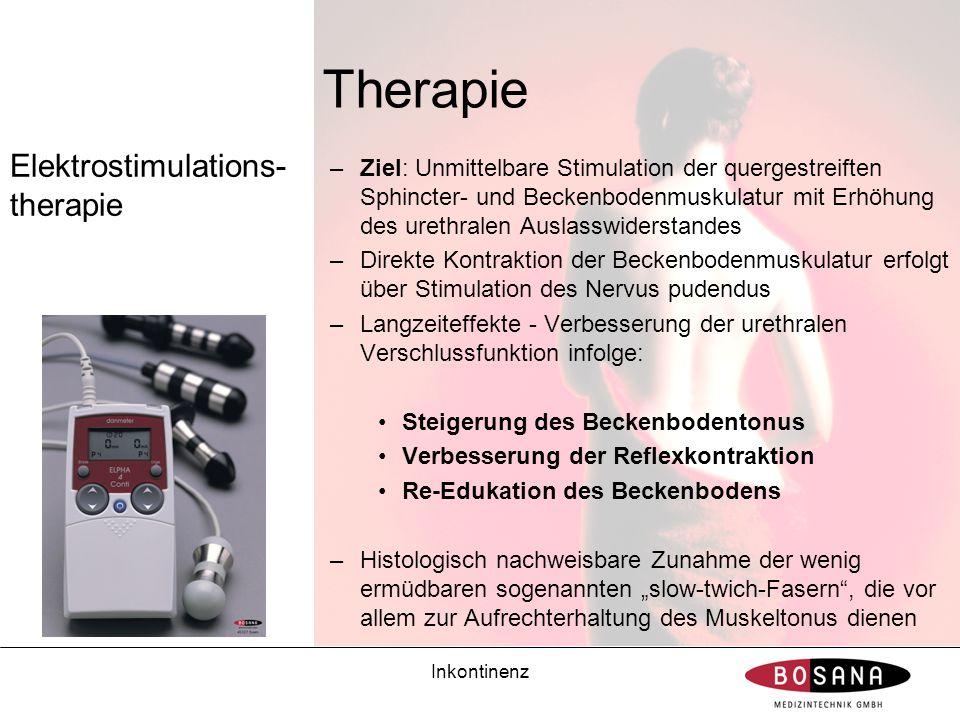 Inkontinenz Therapie –Ziel: Unmittelbare Stimulation der quergestreiften Sphincter- und Beckenbodenmuskulatur mit Erhöhung des urethralen Auslasswider