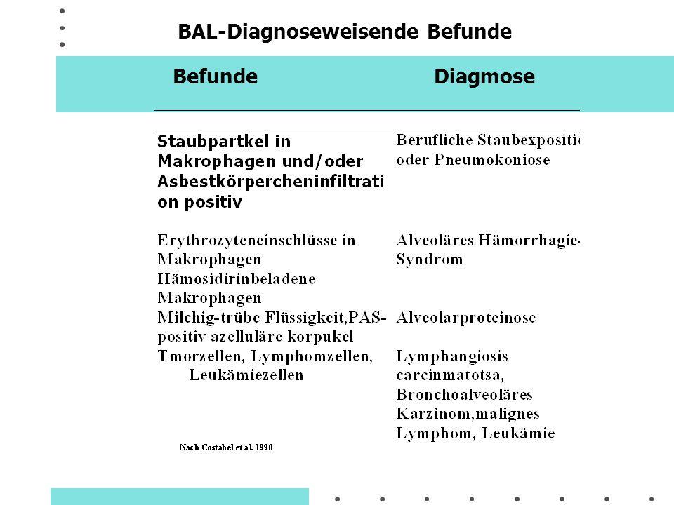 BAL-Diagnoseweisende Befunde BefundeDiagmose