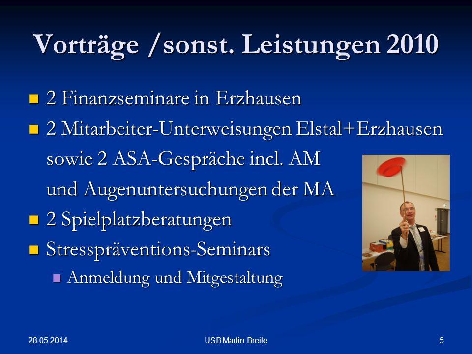 28.05.2014 5USB Martin Breite Vorträge /sonst.