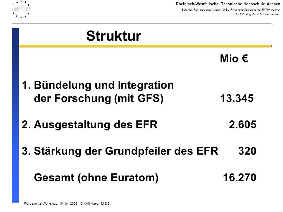 Mio 1. Bündelung und Integration der Forschung (mit GFS)13.345 2.