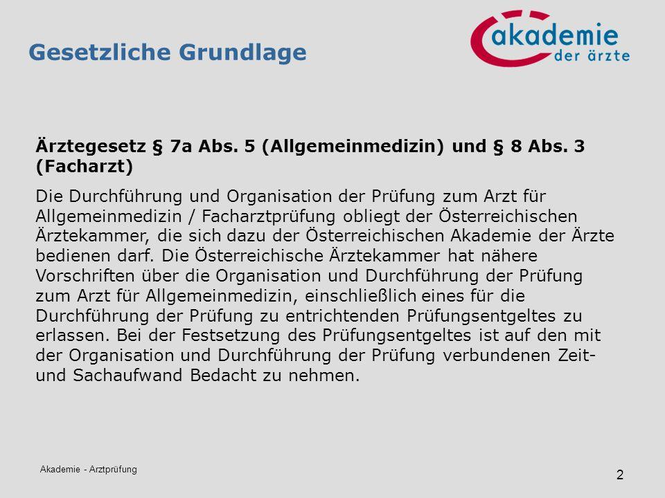 Akademie - Arztprüfung 13 Bestehensquoten, Kandidatenzahlen Tabelle: Prüfung Arzt für Allgemeinmedizin 2010 Prüf.datumAnm.