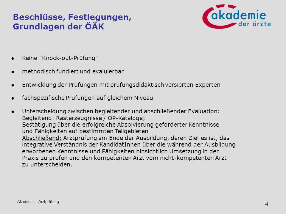 Akademie - Arztprüfung 5 Entwicklungsgeschichte 1994: Gesetzlicher Auftrag an die Österreichische Ärztekammer 1997: Ein Prüfungssekretariat im Bildungsreferat der ÄK arbeitet an der Erstellung von Arbeitsbehelfen auf Basis entsprechender Auslandserfahrungen.