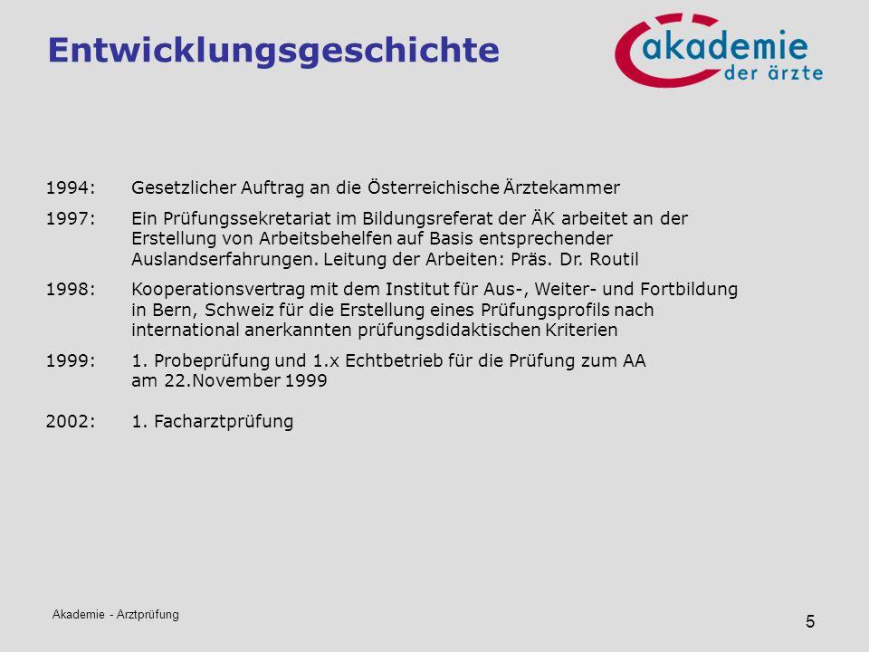 Akademie - Arztprüfung 5 Entwicklungsgeschichte 1994: Gesetzlicher Auftrag an die Österreichische Ärztekammer 1997: Ein Prüfungssekretariat im Bildung