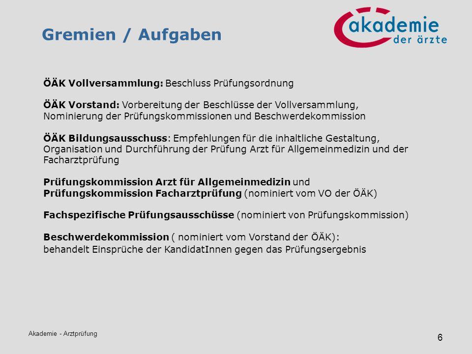 Akademie - Arztprüfung 6 Gremien / Aufgaben ÖÄK Vollversammlung: Beschluss Prüfungsordnung ÖÄK Vorstand: Vorbereitung der Beschlüsse der Vollversammlu