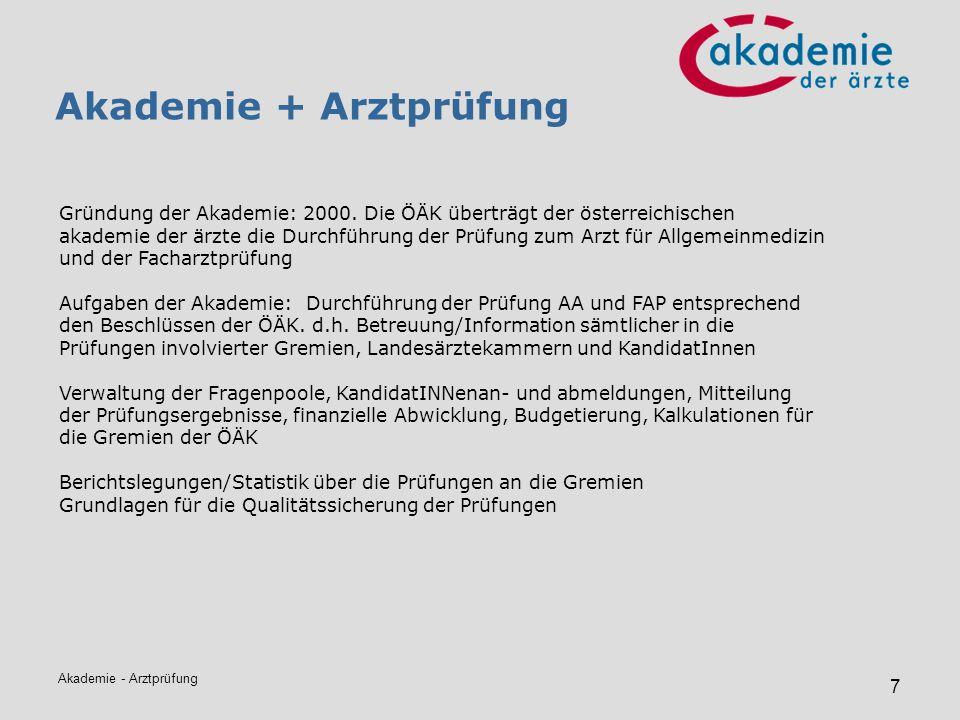 Akademie - Arztprüfung 7 Akademie + Arztprüfung Gründung der Akademie: 2000. Die ÖÄK überträgt der österreichischen akademie der ärzte die Durchführun