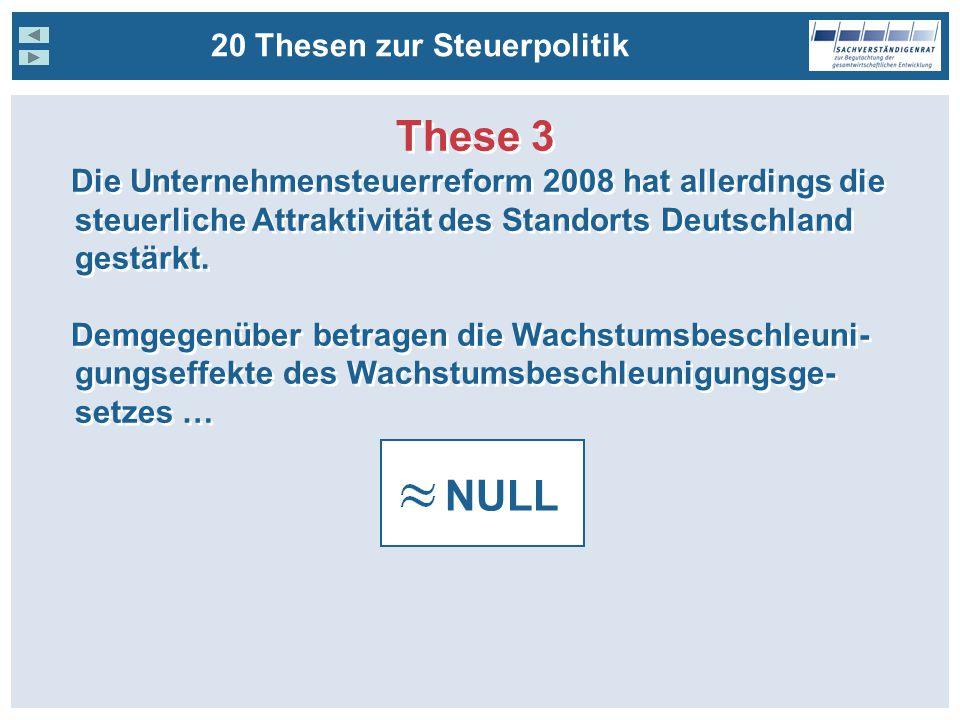 20 Thesen zur Steuerpolitik These 3 Die Unternehmensteuerreform 2008 hat allerdings die steuerliche Attraktivität des Standorts Deutschland gestärkt.