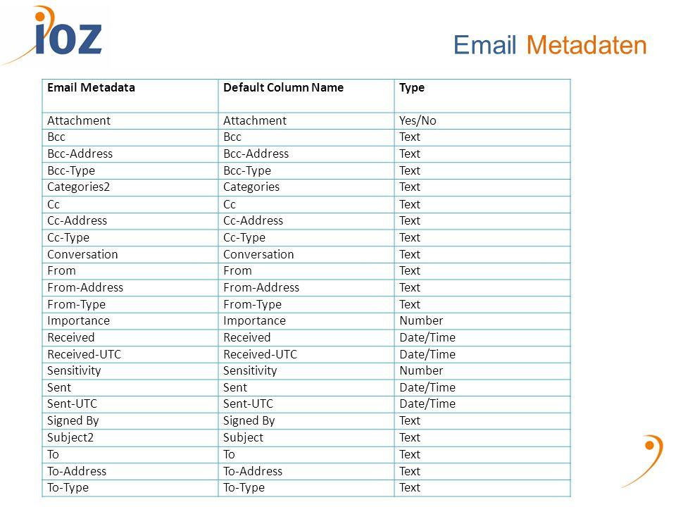 Contributor Sämtliche Bibliotheken können Offline genommen werden Einzelne Listen auswählbar Synchronisation von Ansichten und Inhaltstypen Filtern beim Synchronisieren möglich Drag and Drop zum kopieren von Dateien Vergabe von Metadaten