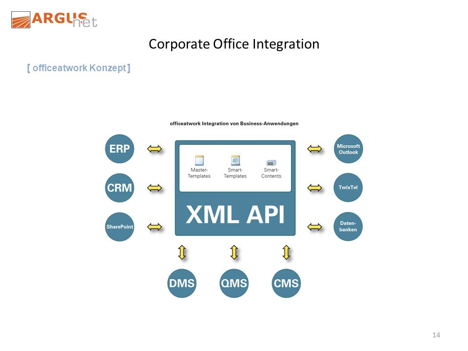 14 Corporate Office Integration [ officeatwork Konzept ]