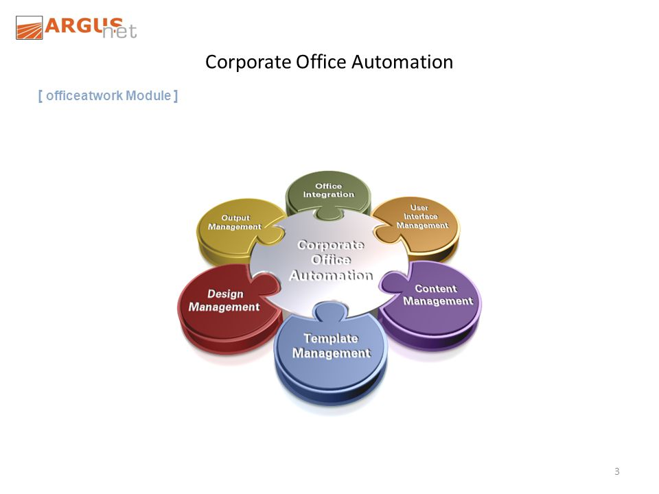 4 Corporate Office Automation [ officeatwork Produkte ]