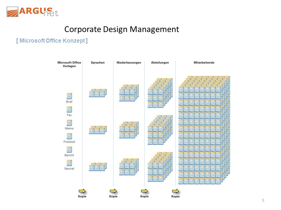5 Corporate Design Management [ Microsoft Office Konzept ]