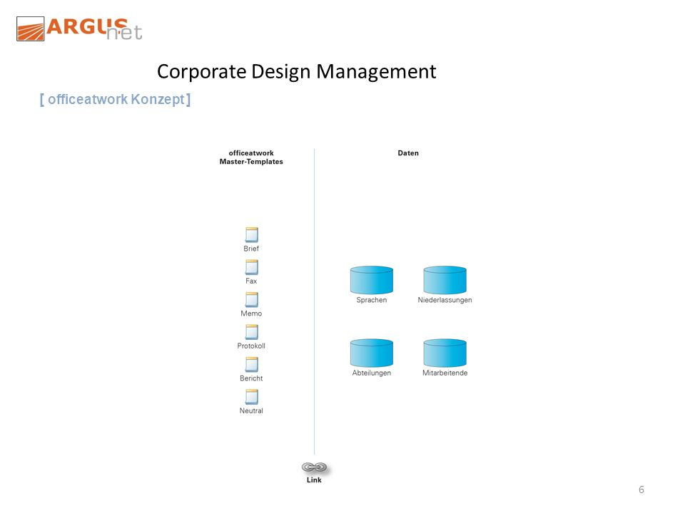 6 Corporate Design Management [ officeatwork Konzept ]
