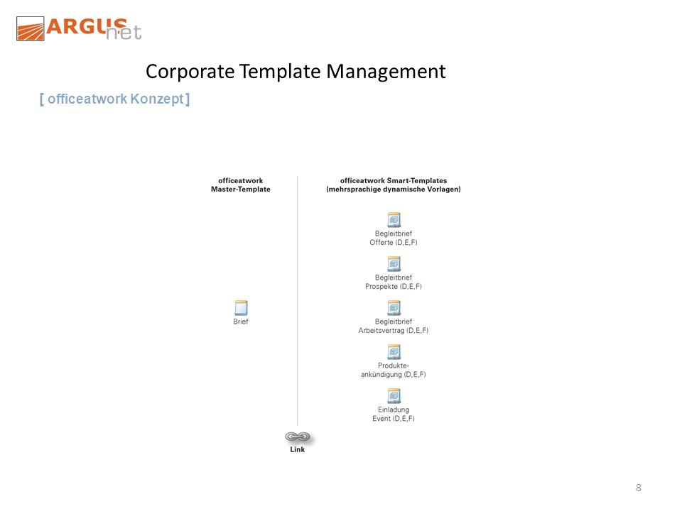 8 Corporate Template Management [ officeatwork Konzept ]