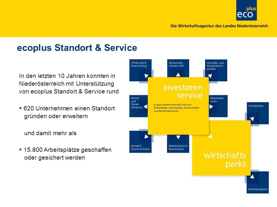 ecoplus Standort & Service In den letzten 10 Jahren konnten in Niederösterreich mit Unterstützung von ecoplus Standort & Service rund 620 Unternehmen