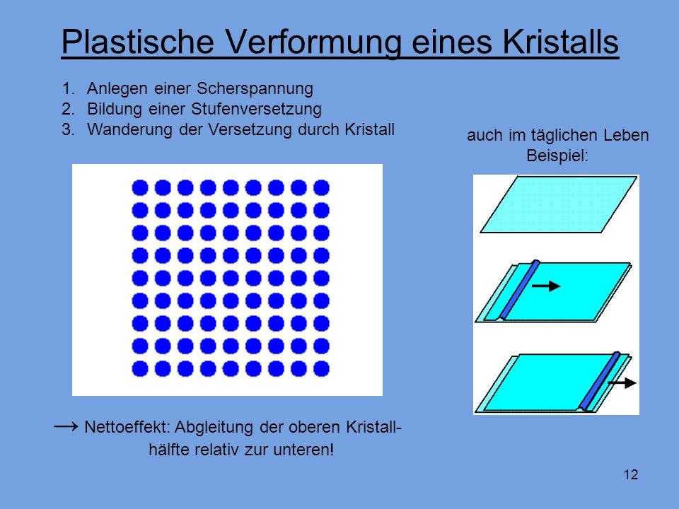 12 Plastische Verformung eines Kristalls 1.Anlegen einer Scherspannung 2.Bildung einer Stufenversetzung 3.Wanderung der Versetzung durch Kristall Nettoeffekt: Abgleitung der oberen Kristall- hälfte relativ zur unteren.