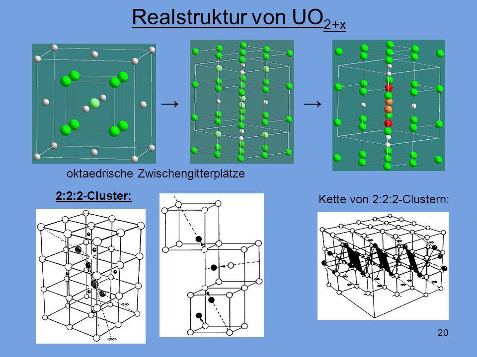 20 Realstruktur von UO 2+x oktaedrische Zwischengitterplätze 2:2:2-Cluster: Kette von 2:2:2-Clustern: