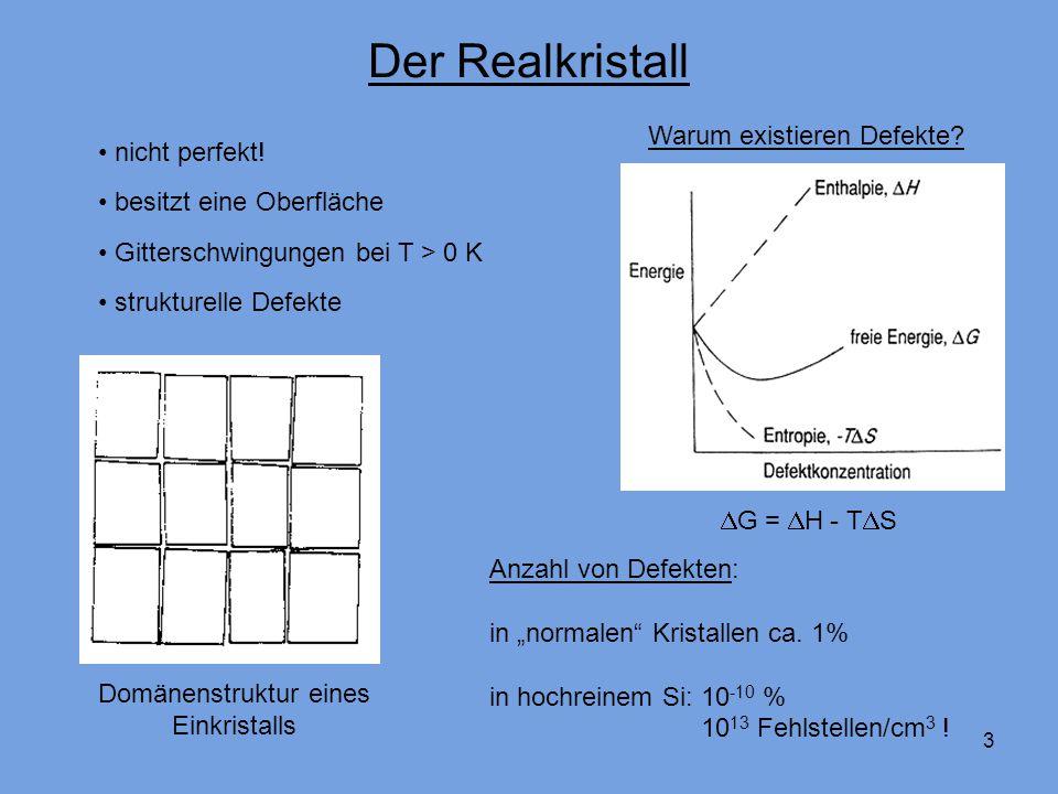 3 Der Realkristall Domänenstruktur eines Einkristalls besitzt eine Oberfläche Gitterschwingungen bei T > 0 K strukturelle Defekte Warum existieren Def