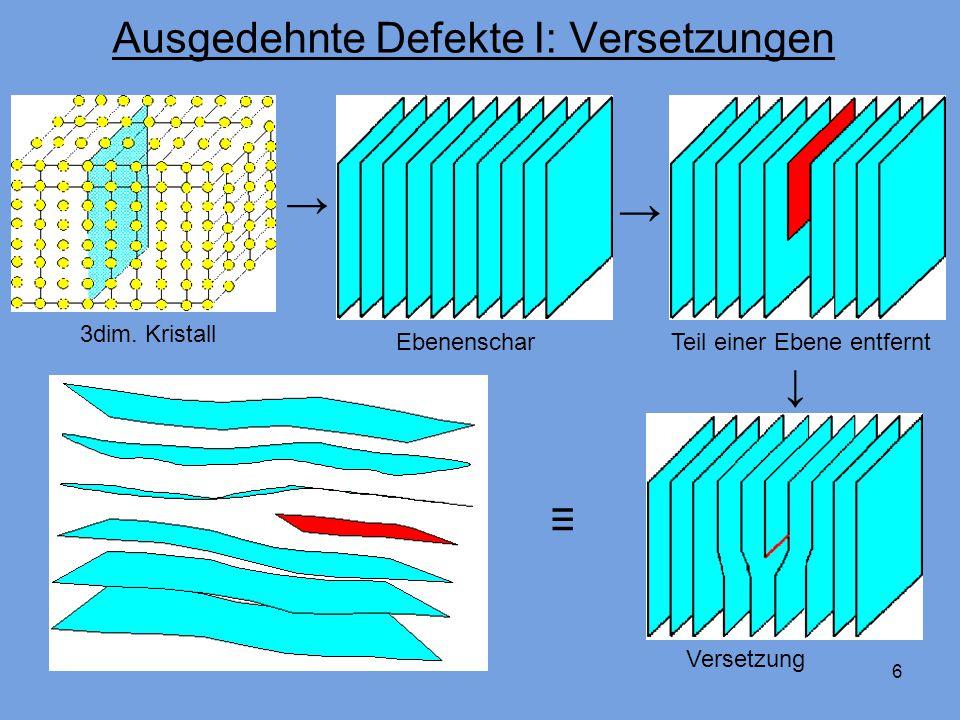 7 Ausgedehnte Defekte II: Versetzungen Stufenversetzung Schraubenversetzung stöchiometrische Liniendefekte entstehen: - während Kristallwachstum - durch Kondensation von Punktdefekten - durch plastische Verformung / mechanische Bearbeitung Unterscheidung von: - Stufenversetzungen - Schraubenversetzungen können nicht im Inneren des Kristalls enden: - Versetzungsring oder -knoten - Verlauf bis Oberfläche (extern oder intern) verantwortlich für plastische Verformung kristalliner Materia- lien (Metalle)