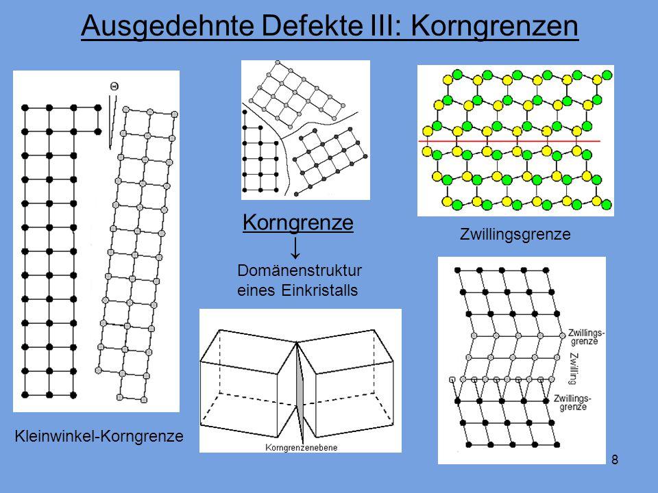8 Ausgedehnte Defekte III: Korngrenzen Kleinwinkel-Korngrenze Zwillingsgrenze Korngrenze Domänenstruktur eines Einkristalls